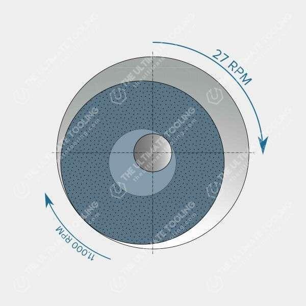 PEG 10 movimento orbitale