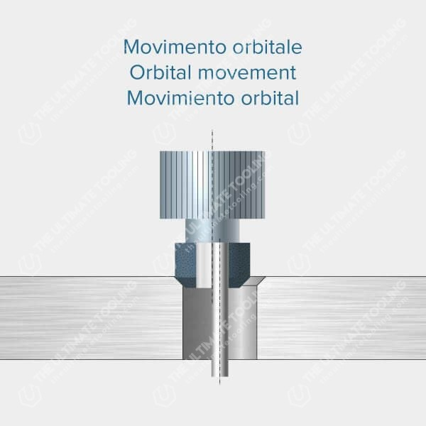 PEG 8 movimento orbitale