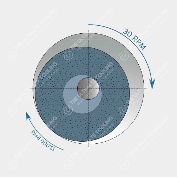 PEG 10 Movimiento orbital de la muela